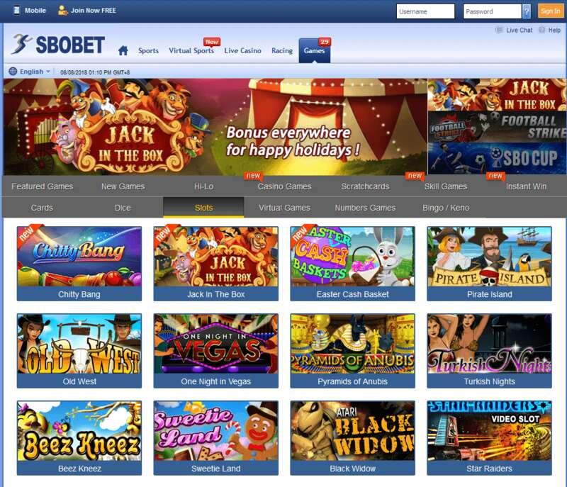 Apa Itu Permainan Slot Game Sbotop?